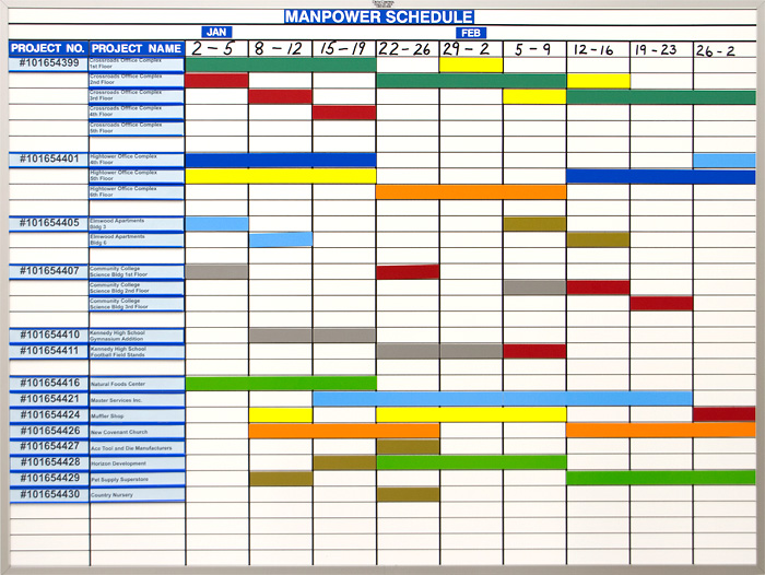 Manpower schedule for Project manpower planning template